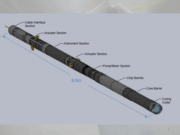 SOLIDWORKS rendering of the replicate coring sonde